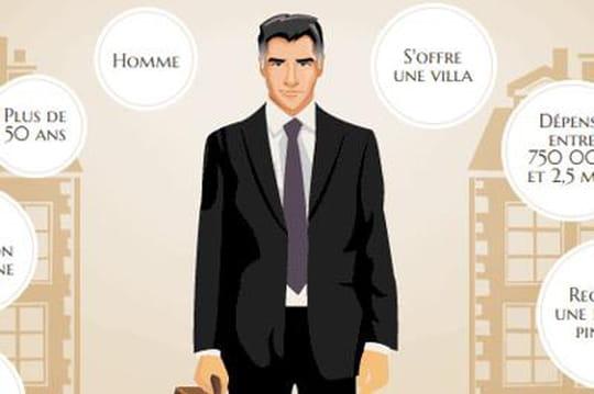 Immobilier de prestige: qui achète des biens de luxe?