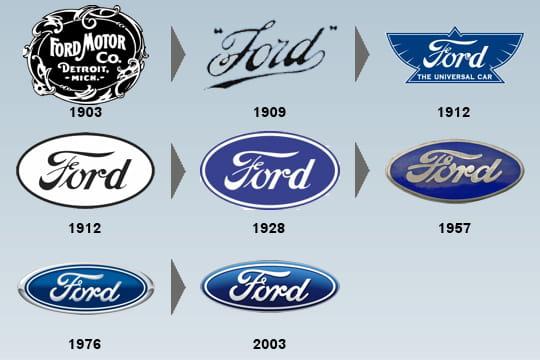 le logo ford