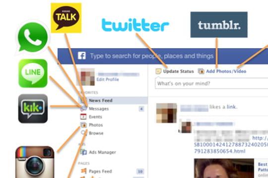 Infographie: les menaces qui pèsent sur Facebook