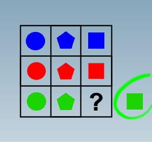 un test basé sur une matrice.