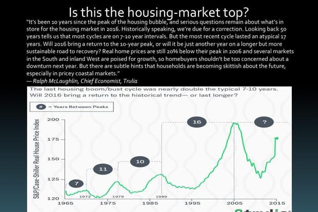 Le marché immobilier a-t-il atteint son maximum ?