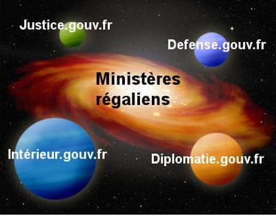 la galaxie web des ministères régaliens.