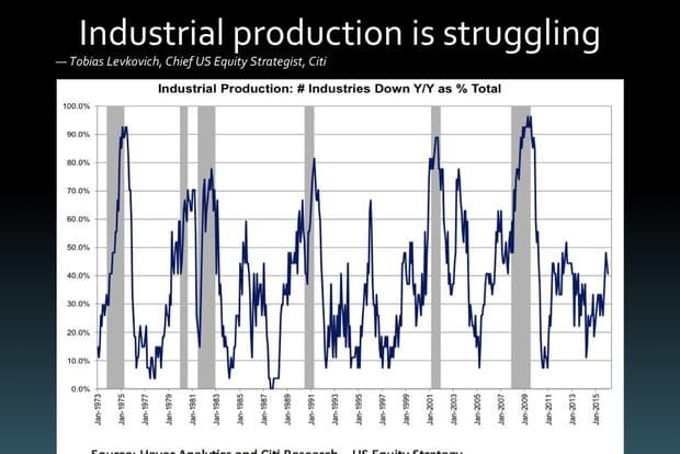 La production industrielle bat de l'aile