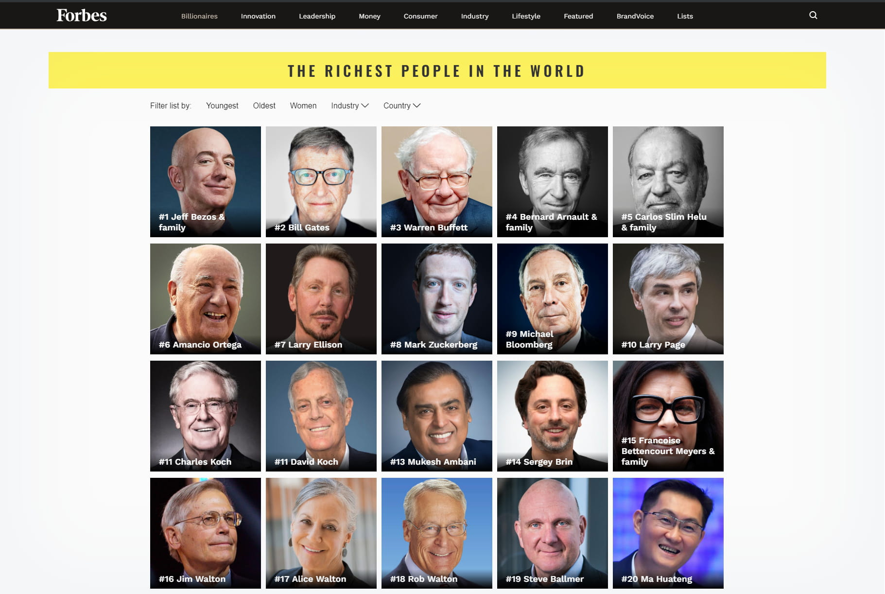 Classement Forbes