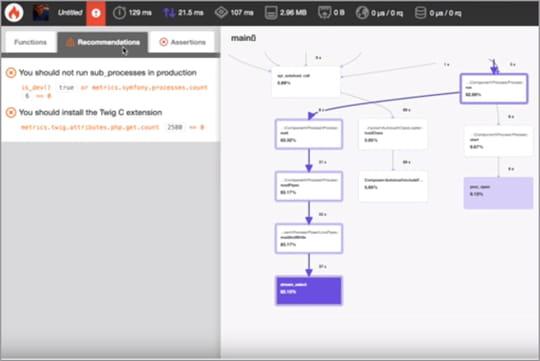 Blackfire: outil SaaS de test continu de la performance PHP