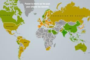 Le moral des ménages dans le monde au 1er trimestre 2015