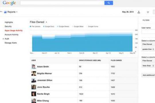 Google Apps: nouvelles statistiques d'usage pour les administrateurs