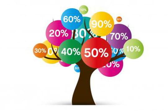 Comment évoluent les prix en ligne?