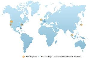 l'infrastructure actuelle du cloud amazon web services