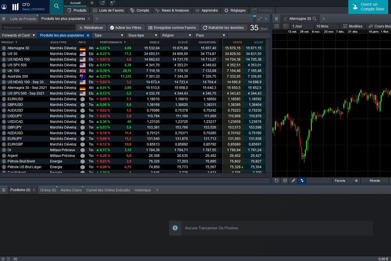 CMC Markets: présentation, fonctionnement, frais…