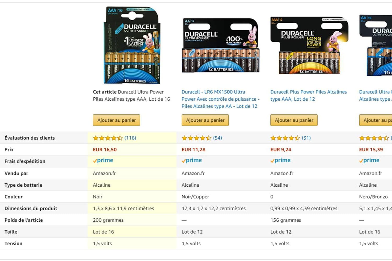 Vendeurs Amazon, voici comment attirer les clients avec une Page A+