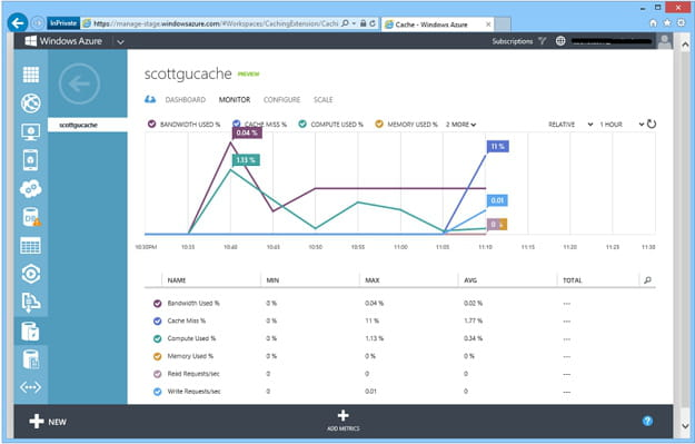 windows azure cache