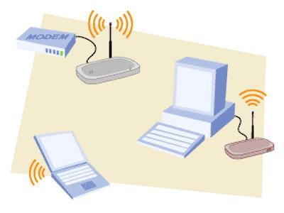 le schéma d'un réseau wifi