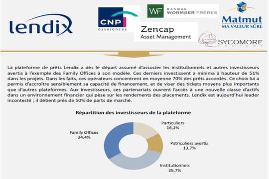 Les fintech françaises misent sur les partenariats pour s'imposer