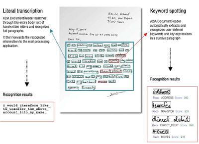 la solution document reader permet d'extraire les données semi-structurées ou