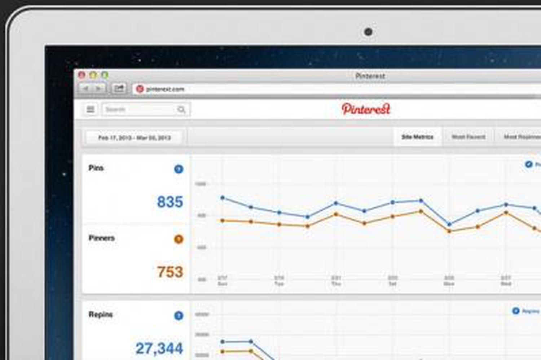 Pinterest lance son outil d'Analytics