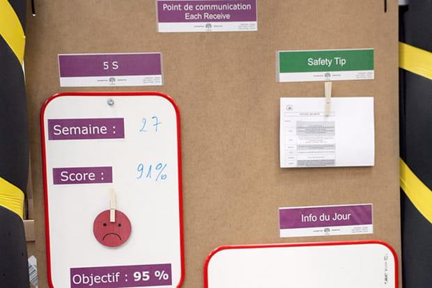 Panneaux affichage objectifs