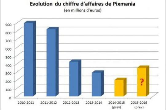 Confidentiel : Pixmania tombe à 200 millions d'euros de chiffre d'affaires