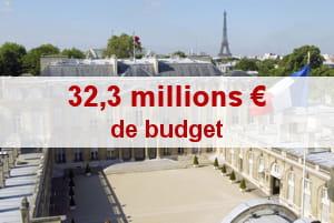 un budget consacré autant aux salaires qu'à l'organisation de la garden party.