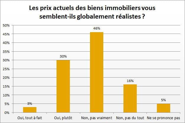 2 baromètre de la négociation immobilière