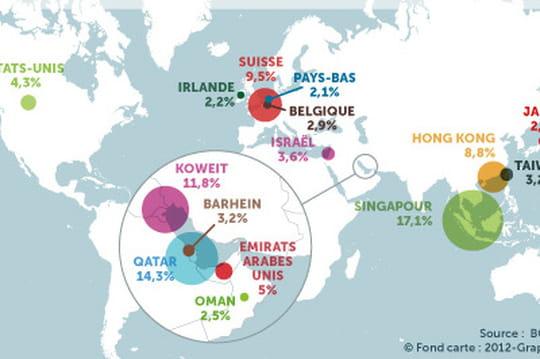 Les pays où vivent le plusdemillionnaires