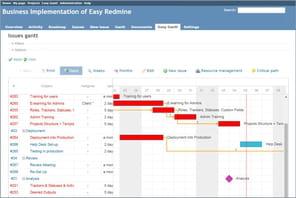 Redmine: comment installer l'application de gestion de projet (gratuit)