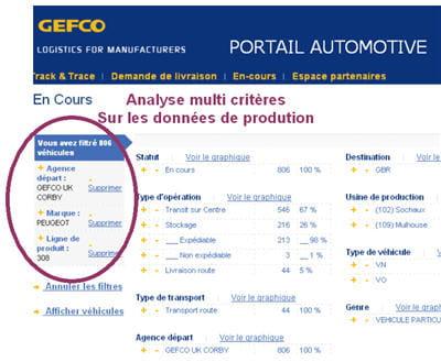 ecran d'analyse multi-critères sur les données de production