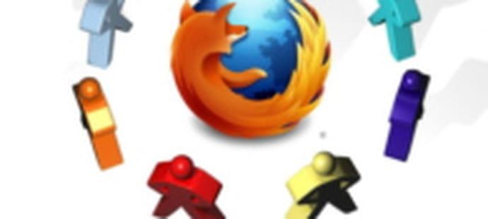 5 extensions Firefox pour le travail collaboratif