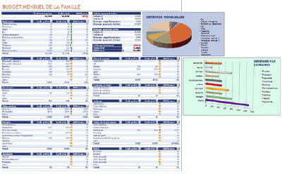 une feuille de calcul prête à accueillir vos comptes