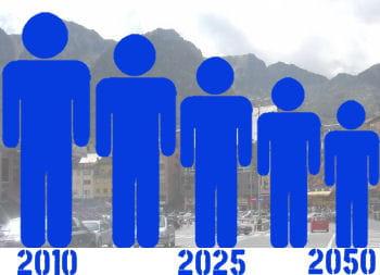 les pays qui auront une baisse de population d'ici 2050.