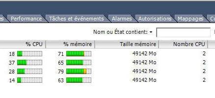vcenter cluster view mémoire