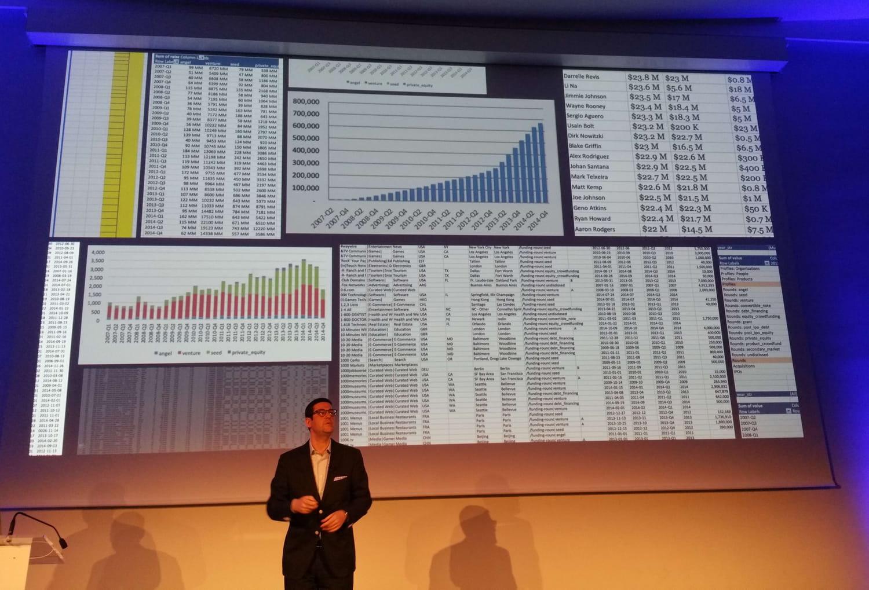 Tableau Software, l'outil de BI qui veut définitivement enterrer Excel