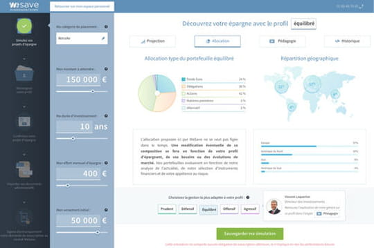Avec WeSave.fr, Anatec humanise les robo-advisors