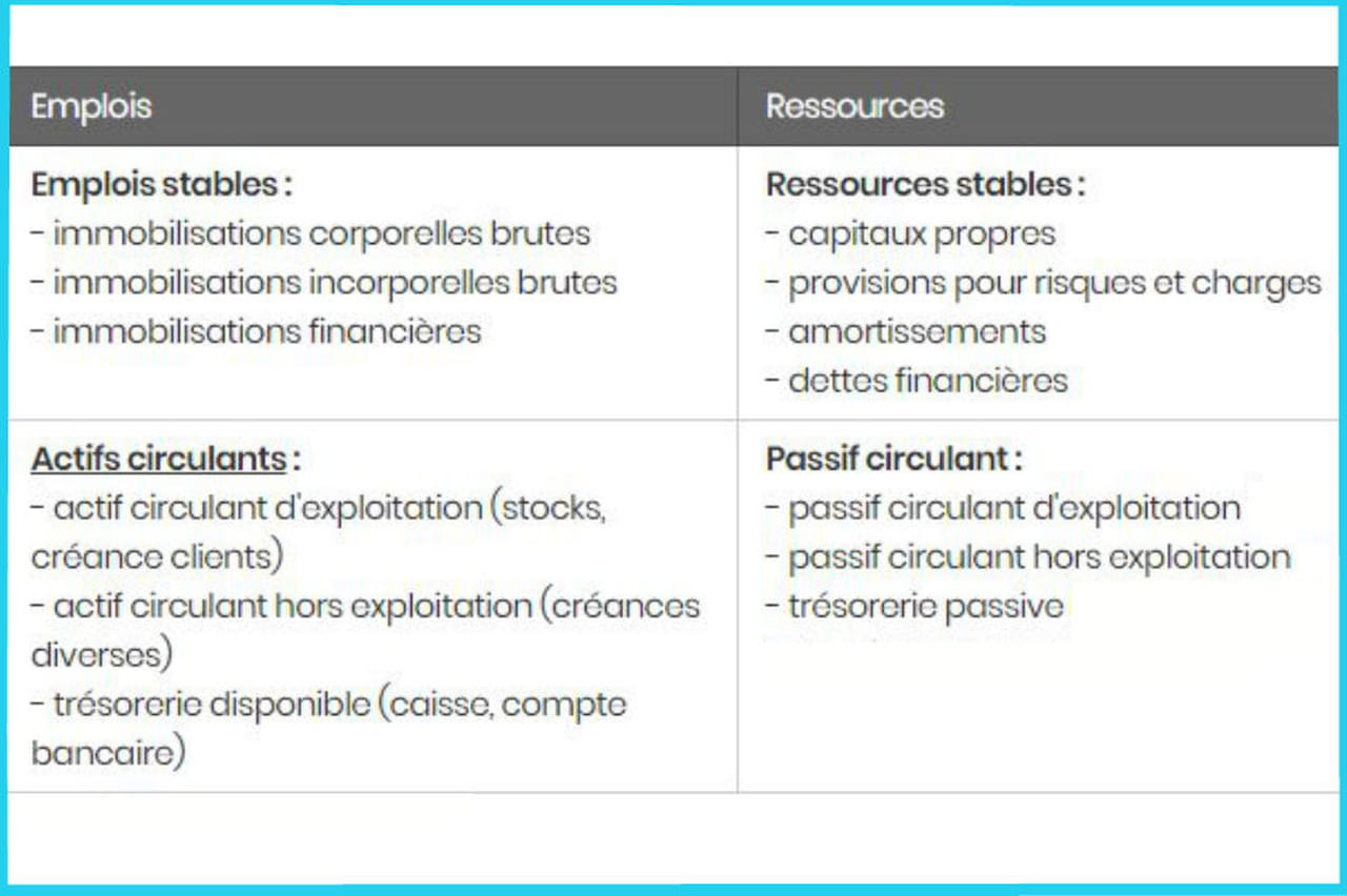 Bilan Fonctionnel Definition Structure Et Exemple