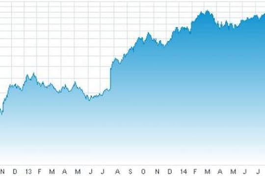 Valorisation boursière de facebook 0714
