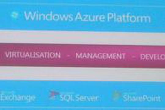 Le Cloud hybride pour Microsoft