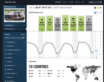 webtrends revendique 2000clients dans 60pays.