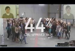 le site de la campagne 'axe 100 girls'