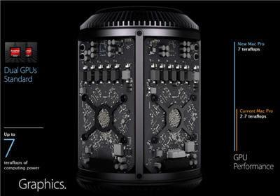 mac pro apple graphic