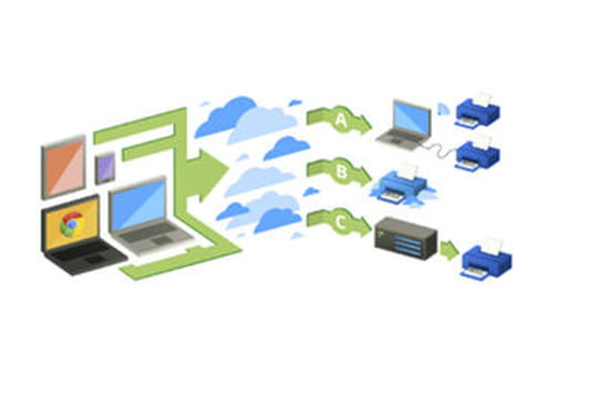 Google Cloud Print disponible pour Windows 8.1