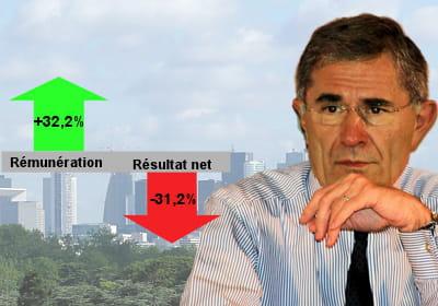 l'année dernière, son salaire fixe a bondi de 72,9%.