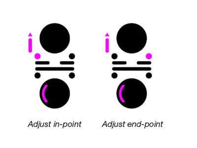 voilà comment faire une boucle : bouton p en haut et flèches pour fixer le début