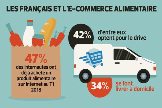 L'alimentaire en ligne décolle: Amazon, Carrefour et Monoprix en profitent