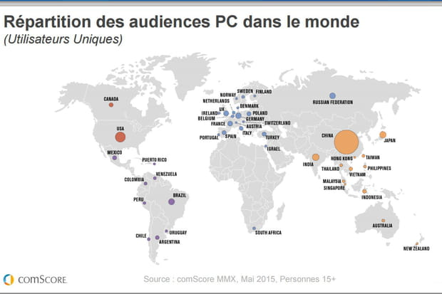 Répartition des audiences Web fixes dans le monde