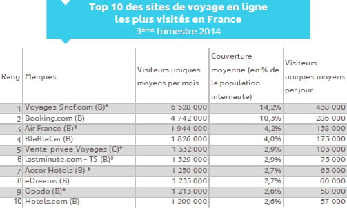 top10tourisme