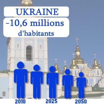 l'ukraine perdra plus de 10 millions d'habitants d'ici 2050.