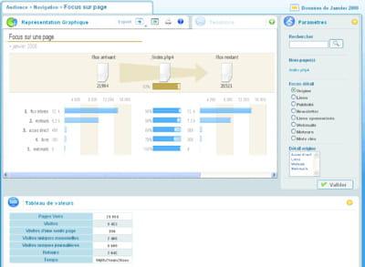 wysistat introduit quelques fonctions d'analyse de référencement