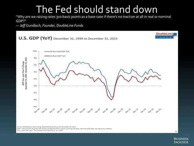 La Réserve fédérale devrait céder
