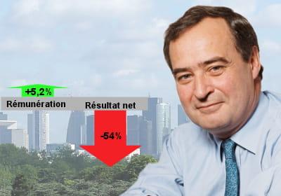 lafarge a dégagé un résultat net de 736 millions d'euros en 2009.