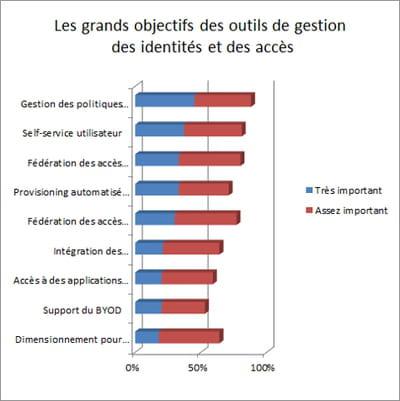 graph 2